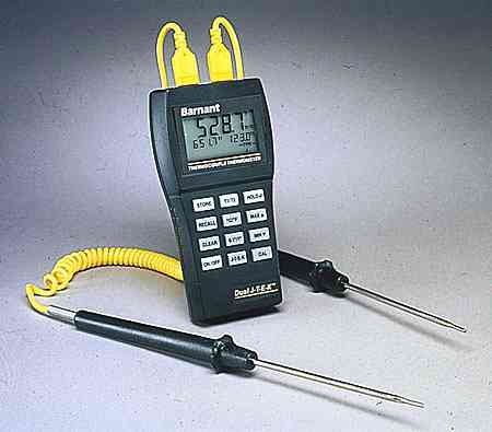 Handheld Thermocouple Thermometers